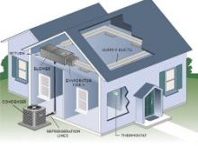 HVAC Introduction Systems